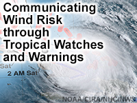 Communicating Wind Risk through Tropical Watches and Warnings