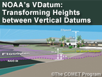 NOAA's VDatum: Transforming Heights between Vertical Datums