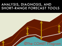 Analysis, Diagnosis, and Short-Range Forecast Tools