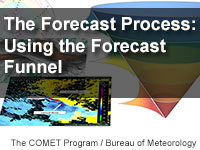 The Forecast Process: Using the Forecast Funnel