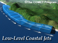 Low-Level Coastal Jets