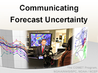 Communicating Forecast Uncertainty