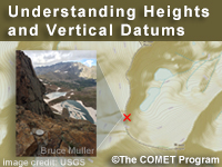 Understanding Heights and Vertical Datums