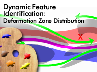 Deformation Zone Distribution