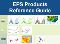 EPS Products Reference Guide