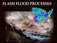 Flash Flood Processes