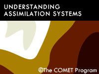 Understanding Assimilation Systems: How Models Create Their Initial Conditions - version 2