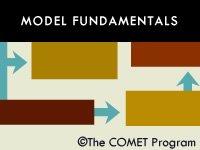 Model Fundamentals - version 2