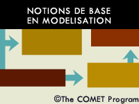 Notions de base en modélisation – Version 2