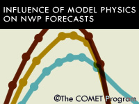 Influence of Model Physics on NWP Forecasts - version 2