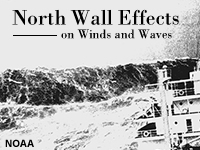 North Wall Effects on Winds and Waves