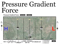 Topics in Dynamic Meteorology: Pressure Gradient Force