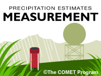 Precipitation Estimates, Part 1: Measurement
