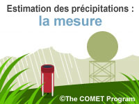 Estimation des précipitations (1re partie) : la mesure