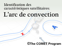 Identification des éléments satellitaires: L'arc de convection