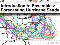 Introduction to Ensembles: Forecasting Hurricane Sandy