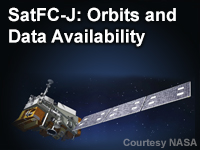 SatFC-J: Orbits and Data Availability