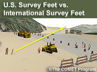 Two Right Feet? Understanding the Difference Between U.S. Survey Feet and International Survey Feet