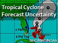 Tropical Cyclone Forecast Uncertainty