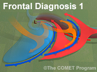 Frontal Diagnosis 1