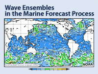 Wave Ensembles in the Marine Forecast Process