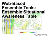 Web-Based Ensemble Tools: Ensemble Situational Awareness Table